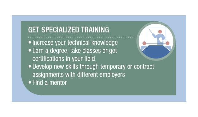 Manpower report: Get training
