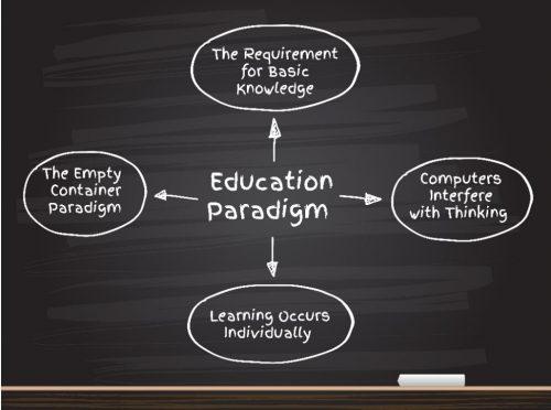 Education Paradigms