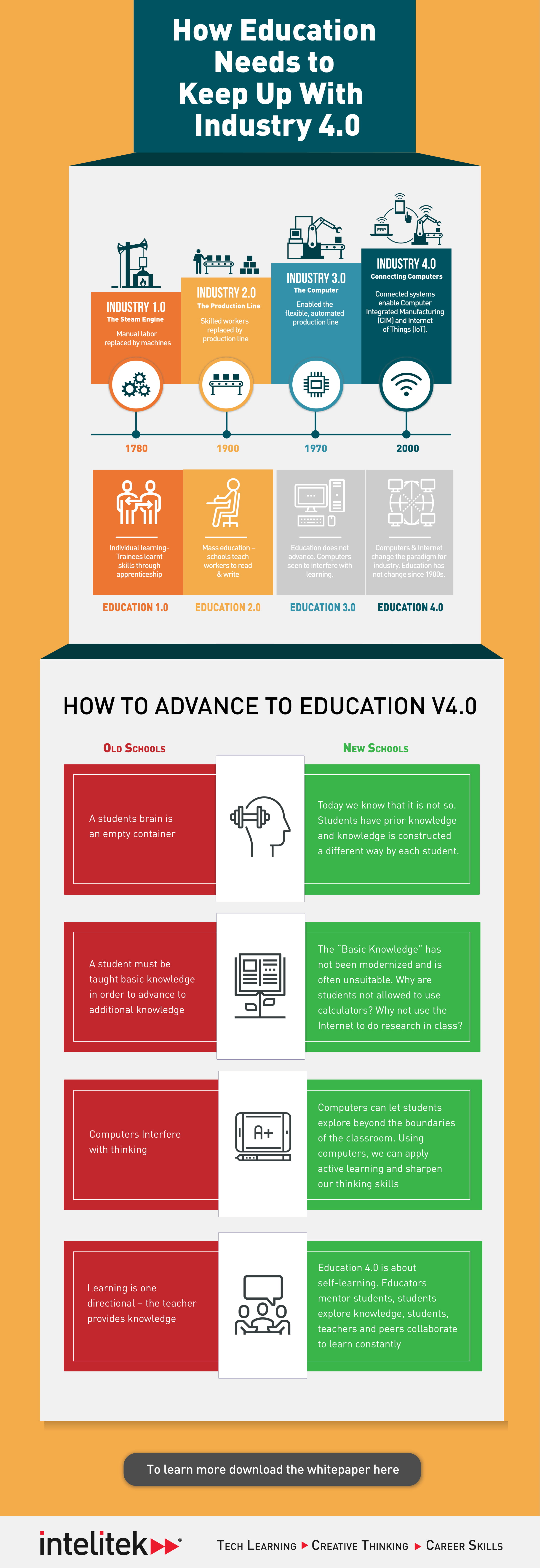 Infographic for Industry 4.0_ver4-1